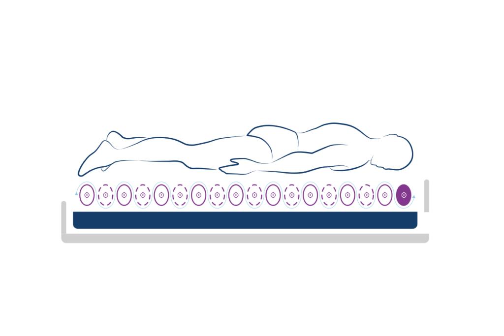 materac zmiennociśnieniowy pozycja nabrzuchu